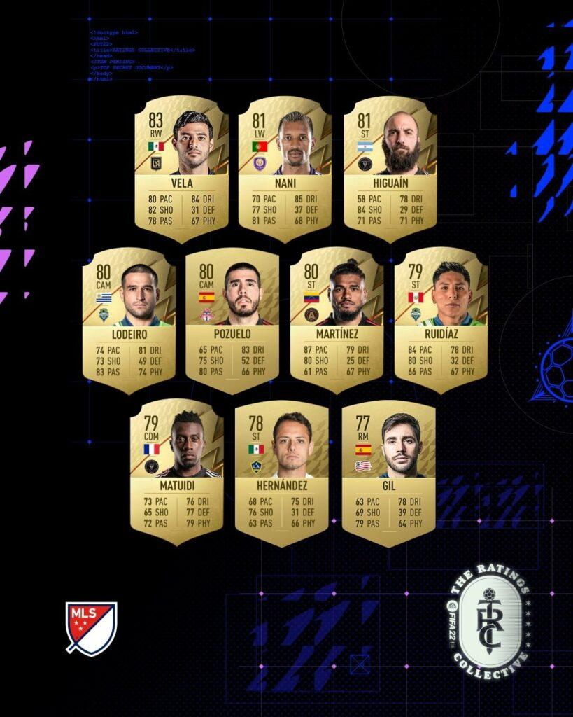 FIFA 22: TOP 10 MLS ratings