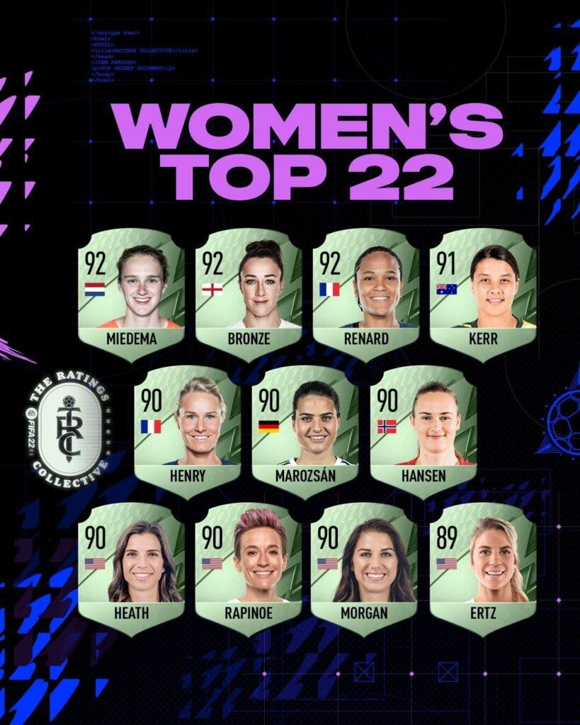 FIFA 22: TOP 22 women ratings