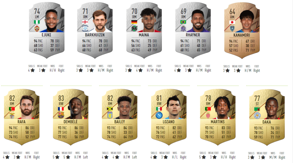 FIFA 22 TOP fastest players