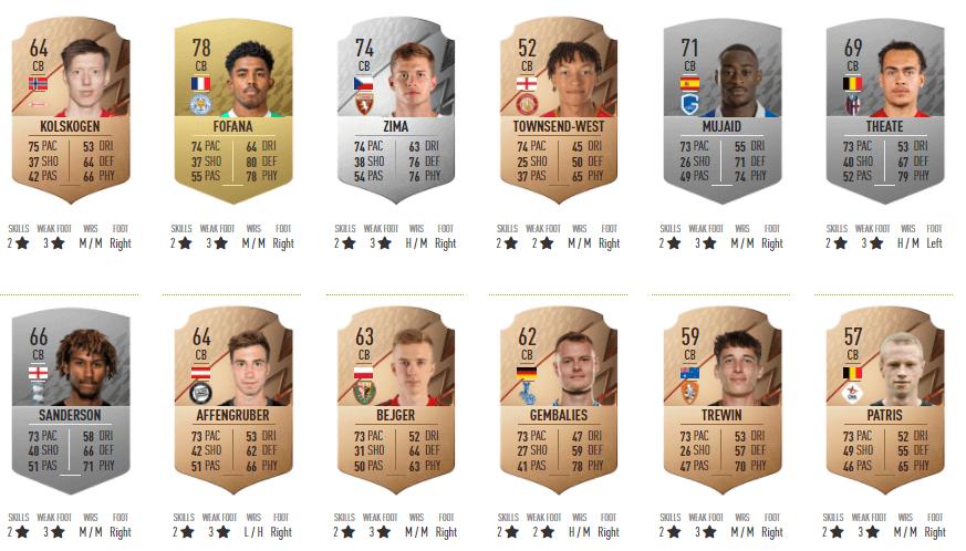 Difensori centrali under 21 più veloci in FIFA 22